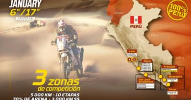 RALLY DAKAR – O DAKAR DE 2019 É DO PERU!