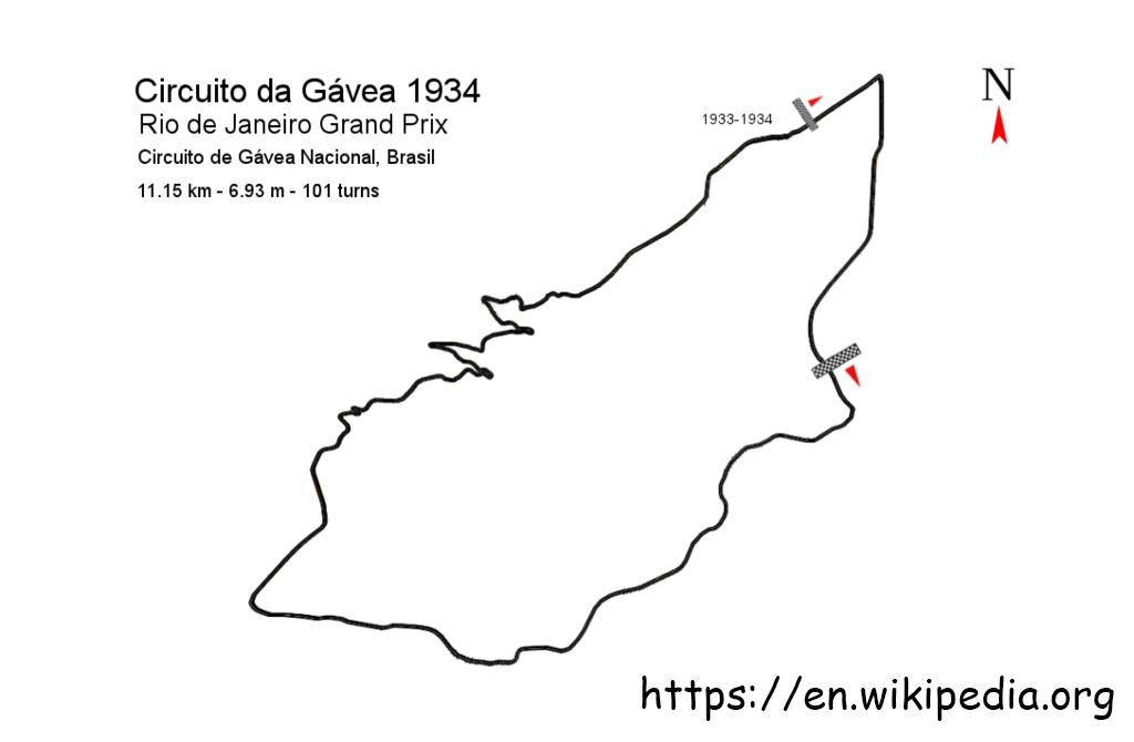 Circuit-gavea-1934