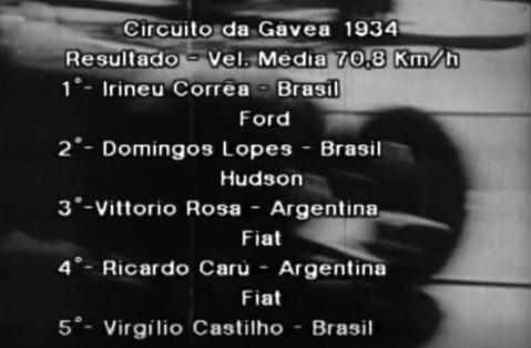 circuito gavea 1934 A