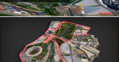 LONDON OLYMPIC STREET CIRCUIT…#2012